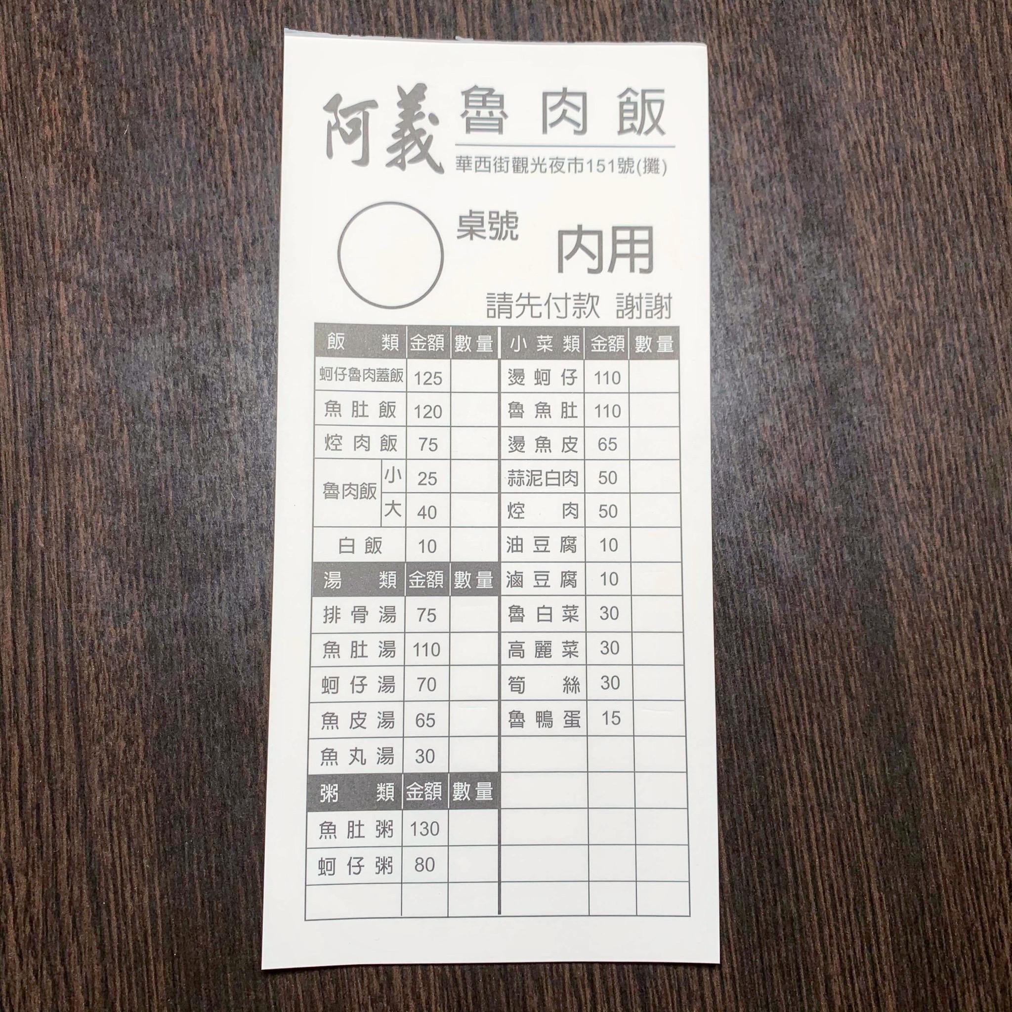 阿義魯肉飯菜單MENU