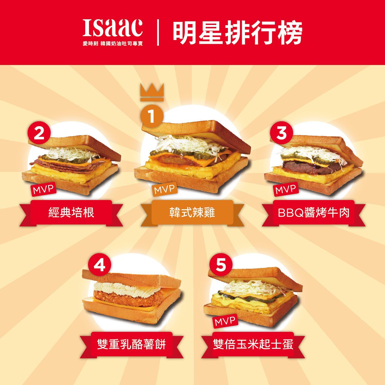 ISAAC熱銷排行榜