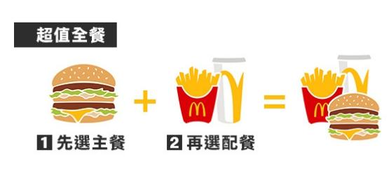 麥當勞主餐配餐自由配